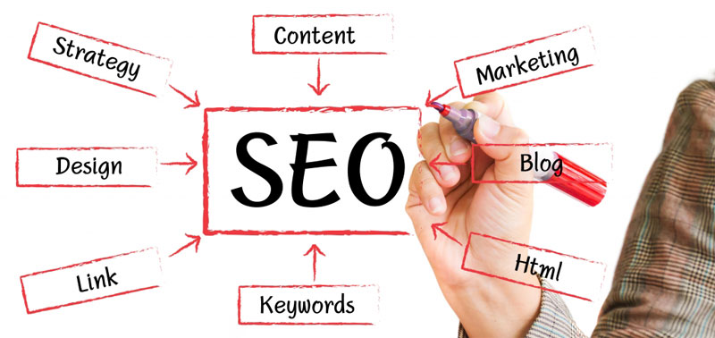 Servizio SEO, Inbound Marketing - Site Experience Optimization